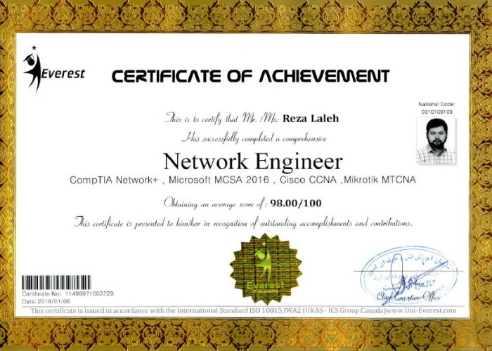 NETWPRK ENGINEER